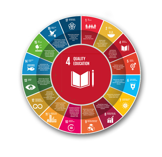 Resources for Teaching the Sustainable Development Goals